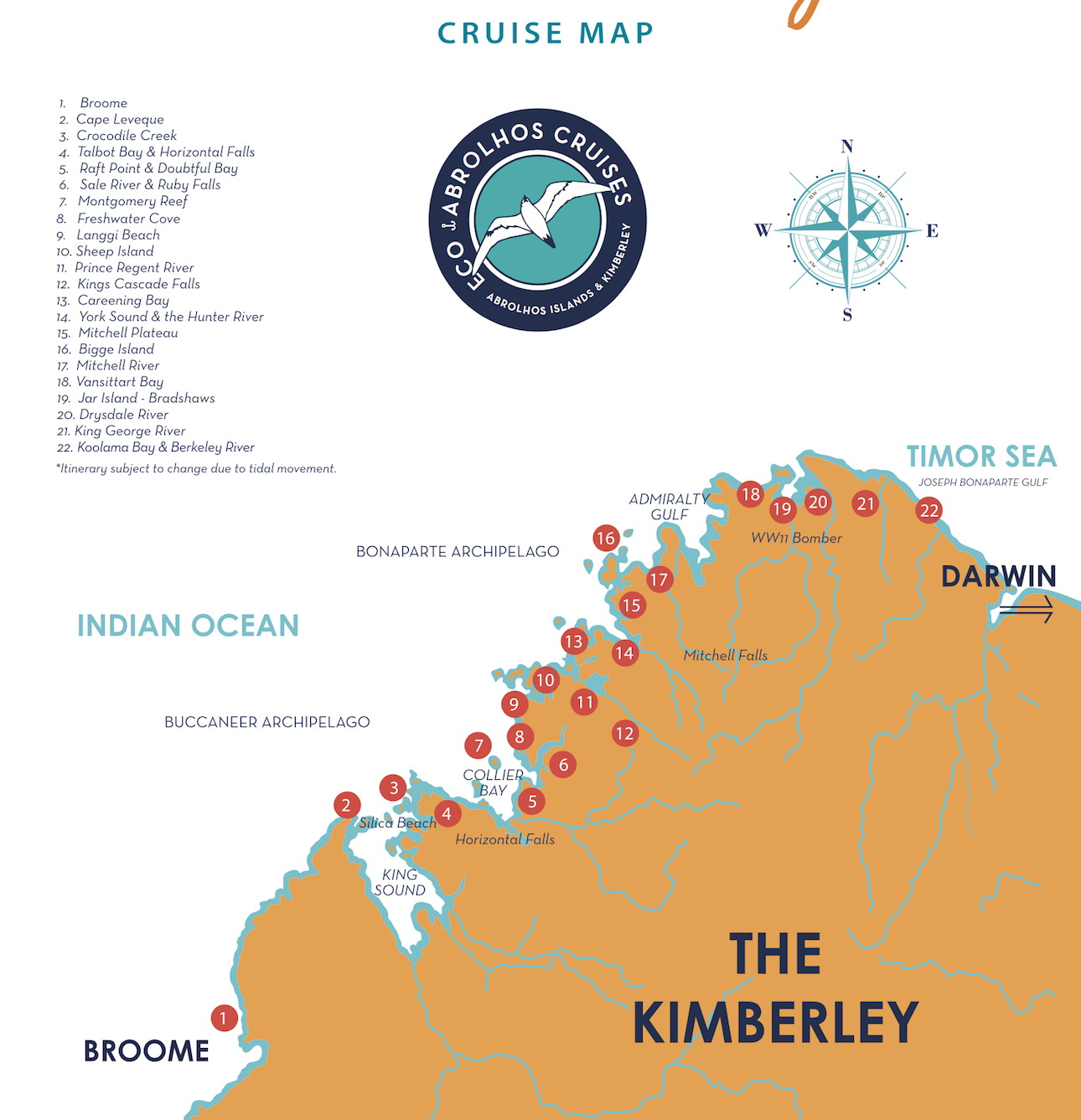 Abrolhos Kimberley Cruise Darwin to Broome route map